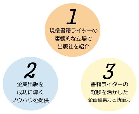 3つの強み_2
