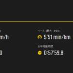 走る編集ライター、2回目の10キロ走る。