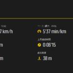 走る編集ライター、3回目の10キロ走る。
